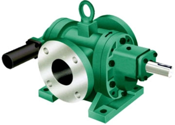 Rotary Internal Gear Pumps